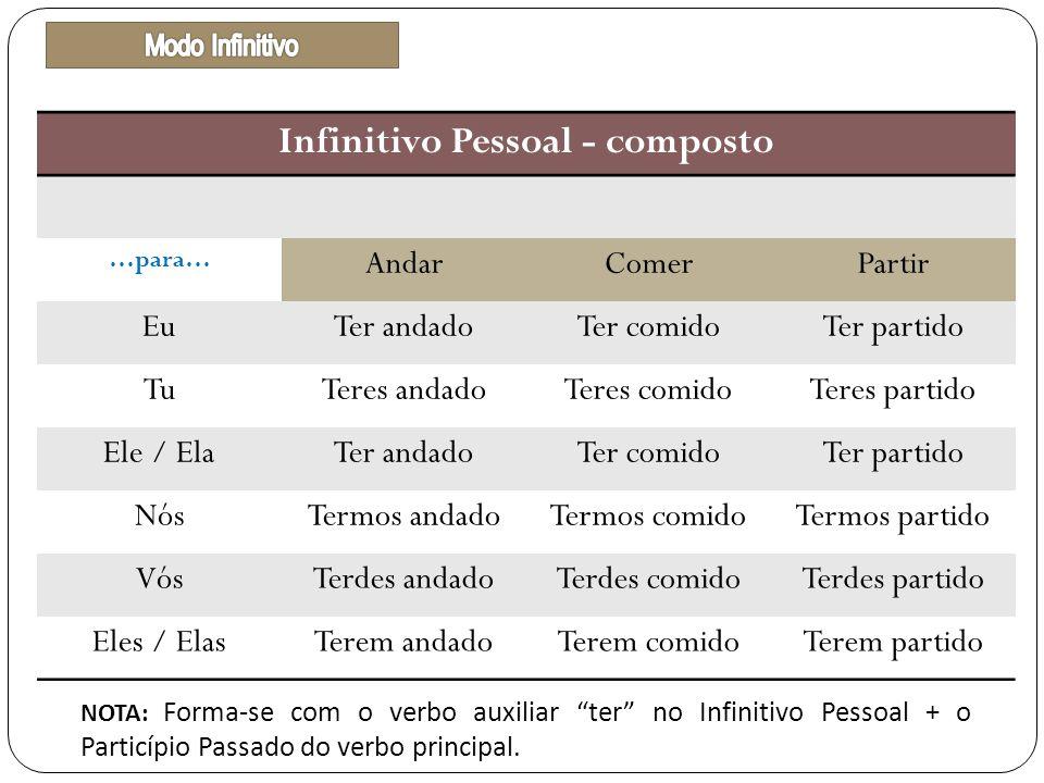 Infinitivo Pessoal - composto …para… AndarComerPartir EuTer andadoTer comidoTer partido TuTeres andadoTeres comidoTeres partido Ele / ElaTer andadoTer