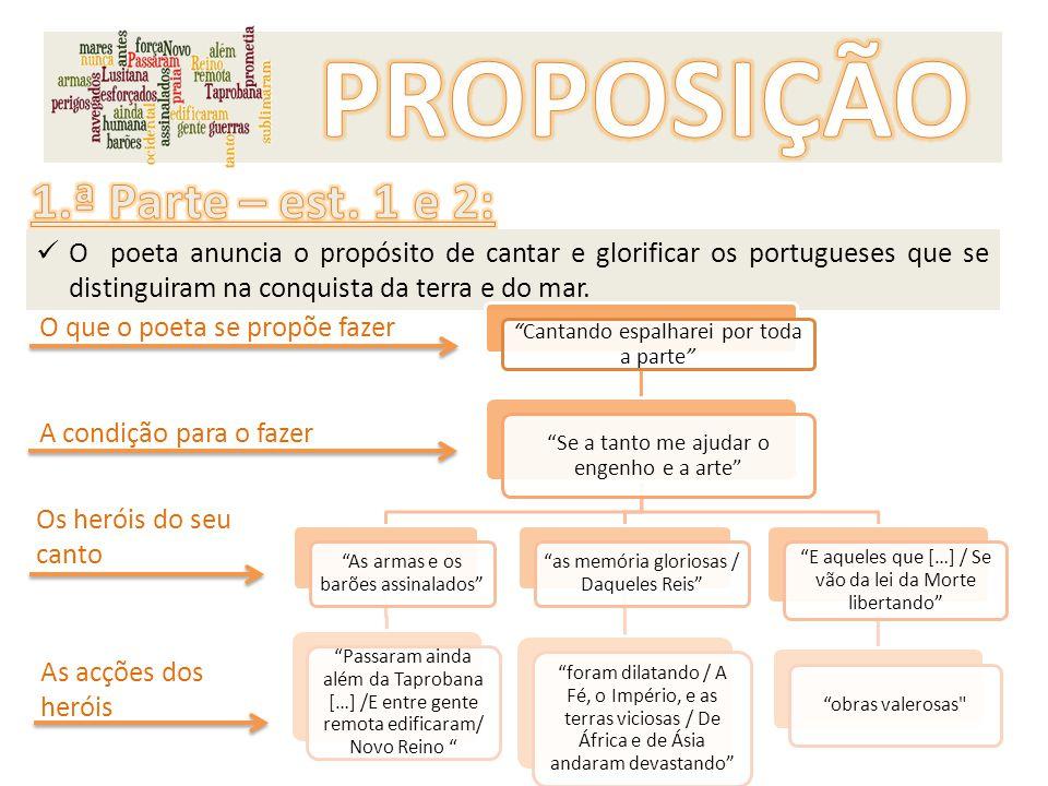 O poeta anuncia o propósito de cantar e glorificar os portugueses que se distinguiram na conquista da terra e do mar.