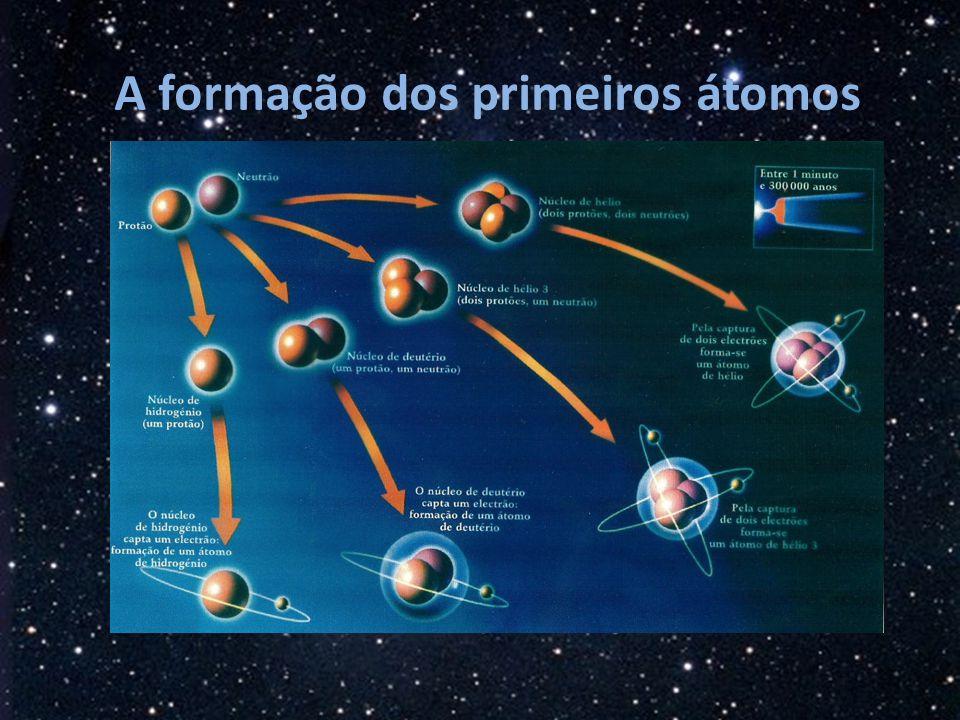 A formação dos primeiros átomos