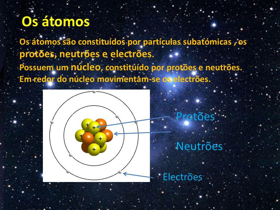 Os átomos Os átomos são constituídos por partículas subatómicas, os protões, neutrões e electrões. Possuem um núcleo, constituído por protões e neutrõ