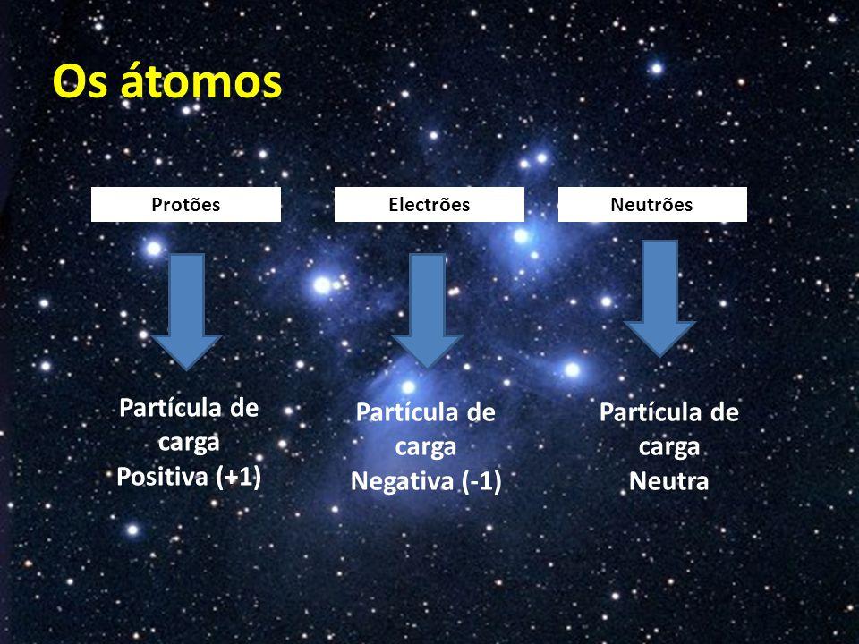 Como identificar um átomo de um elemento Os químicos identificam os elementos recorrendo: ao numero atómico ao número de massa Número atómico (Z) – indica o número de protões que existe no átomo; Numero de Massa (A) – indica o número de protões e neutrões que existe no átomo; O átomo, embora formado por partículas com carga eléctrica, é um globalmente neutro, já que o número de electrões é igual ao número de protões.