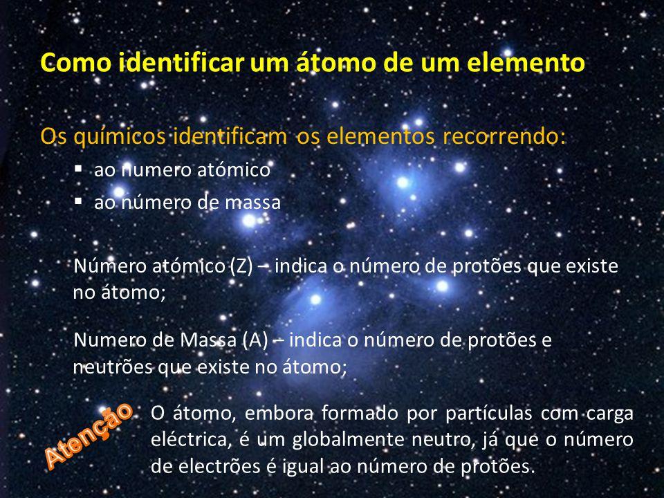 Como identificar um átomo de um elemento Os químicos identificam os elementos recorrendo: ao numero atómico ao número de massa Número atómico (Z) – in