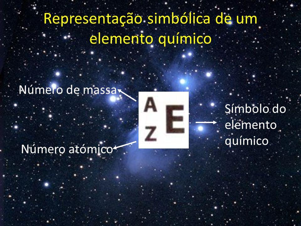 Representação simbólica de um elemento químico Número de massa Número atómico Símbolo do elemento químico