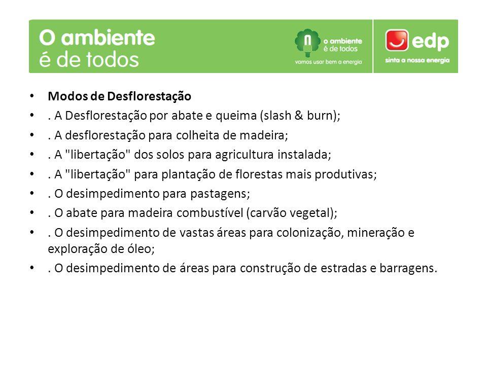 Modos de Desflorestação. A Desflorestação por abate e queima (slash & burn);. A desflorestação para colheita de madeira;. A