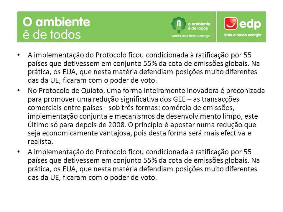 A implementação do Protocolo ficou condicionada à ratificação por 55 países que detivessem em conjunto 55% da cota de emissões globais. Na prática, os