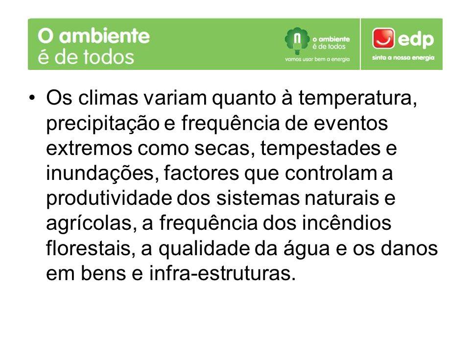 Os climas variam quanto à temperatura, precipitação e frequência de eventos extremos como secas, tempestades e inundações, factores que controlam a pr