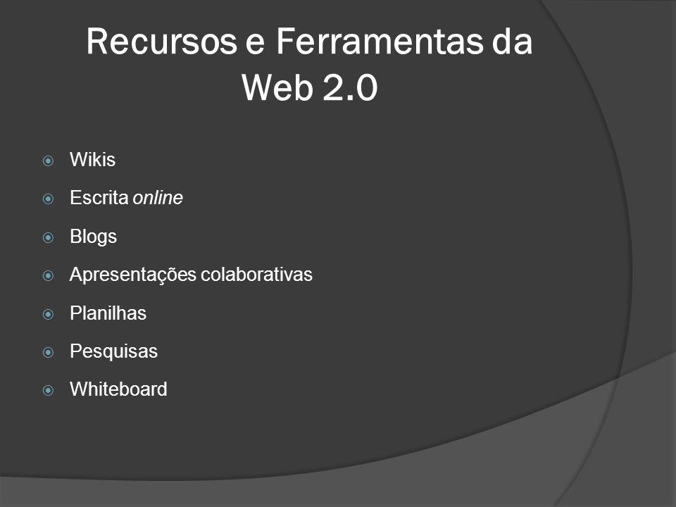 Recursos e Ferramentas da Web 2.0 Wikis Escrita online Blogs Apresentações colaborativas Planilhas Pesquisas Whiteboard