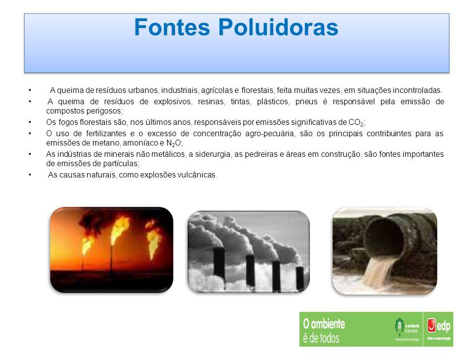Fontes Poluidoras A queima de resíduos urbanos, industriais, agrícolas e florestais, feita muitas vezes, em situações incontroladas. A queima de resíd