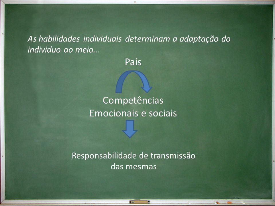 Pais Competências Emocionais e sociais Responsabilidade de transmissão das mesmas As habilidades individuais determinam a adaptação do individuo ao meio…