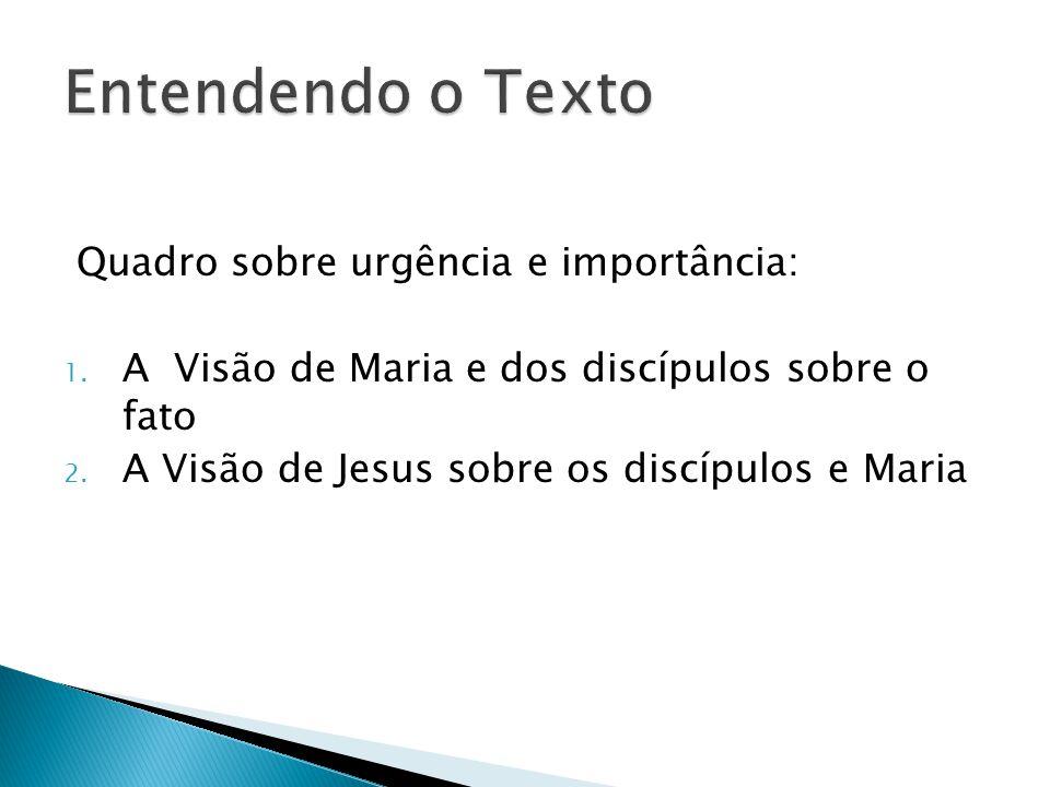 Quadro sobre urgência e importância: 1.A Visão de Maria e dos discípulos sobre o fato 2.