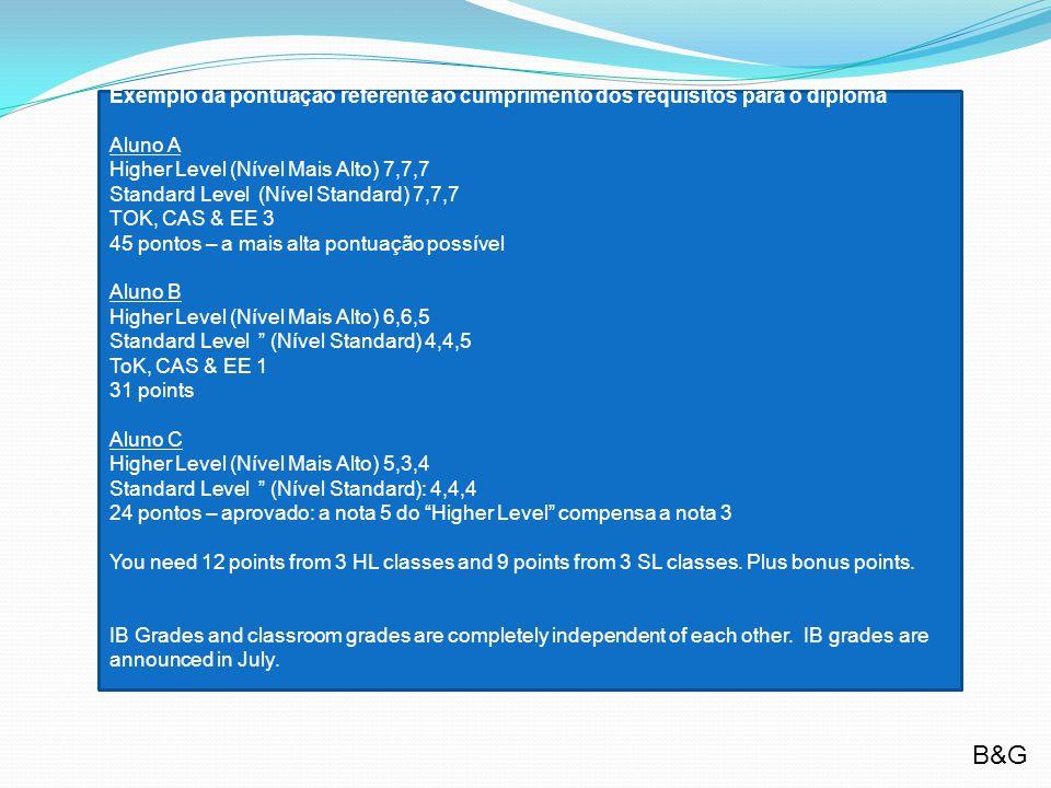 Exemplo da pontuação referente ao cumprimento dos requisitos para o diploma Aluno A Higher Level (Nível Mais Alto) 7,7,7 Standard Level (Nível Standard) 7,7,7 TOK, CAS & EE 3 45 pontos – a mais alta pontuação possível Aluno B Higher Level (Nível Mais Alto) 6,6,5 Standard Level (Nível Standard) 4,4,5 ToK, CAS & EE 1 31 points Aluno C Higher Level (Nível Mais Alto) 5,3,4 Standard Level (Nível Standard): 4,4,4 24 pontos – aprovado: a nota 5 do Higher Level compensa a nota 3 You need 12 points from 3 HL classes and 9 points from 3 SL classes.