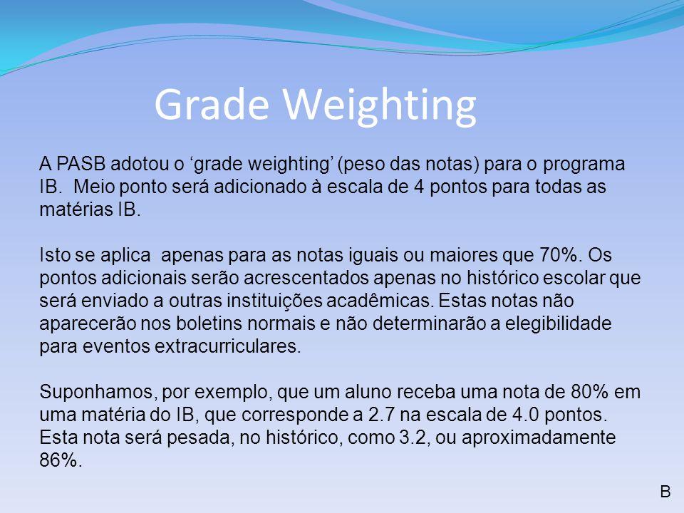 Grade Weighting A PASB adotou o grade weighting (peso das notas) para o programa IB. Meio ponto será adicionado à escala de 4 pontos para todas as mat