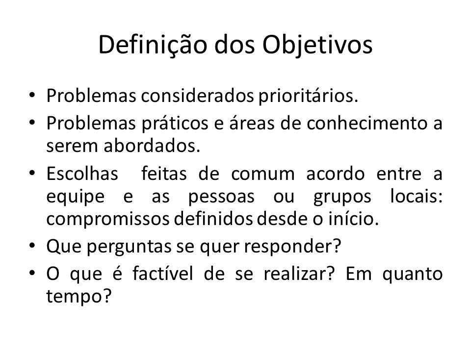 Definição dos Objetivos Problemas considerados prioritários.