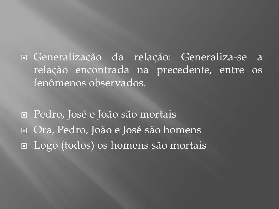 Generalização da relação: Generaliza-se a relação encontrada na precedente, entre os fenômenos observados. Pedro, José e João são mortais Ora, Pedro,