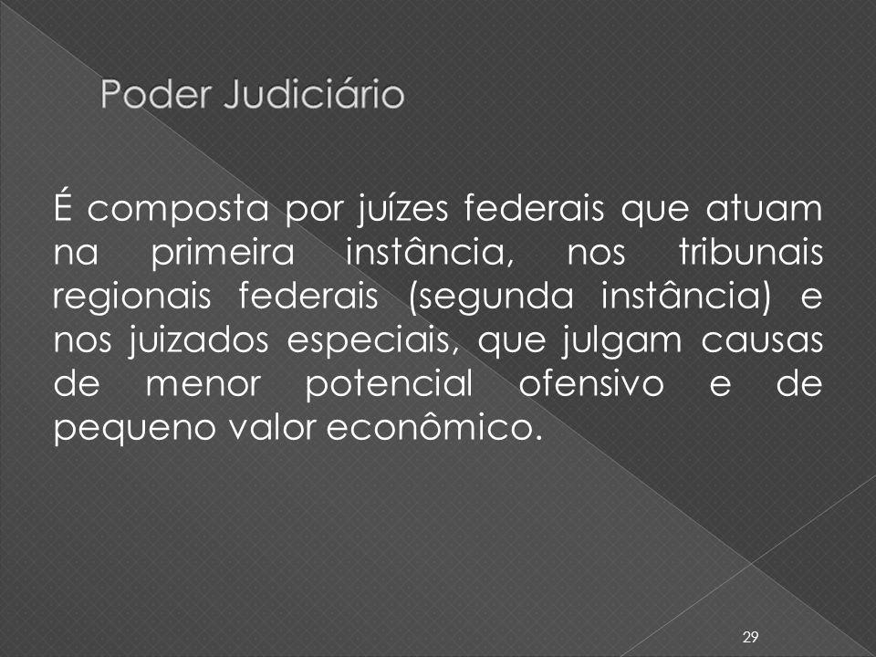 É composta por juízes federais que atuam na primeira instância, nos tribunais regionais federais (segunda instância) e nos juizados especiais, que jul