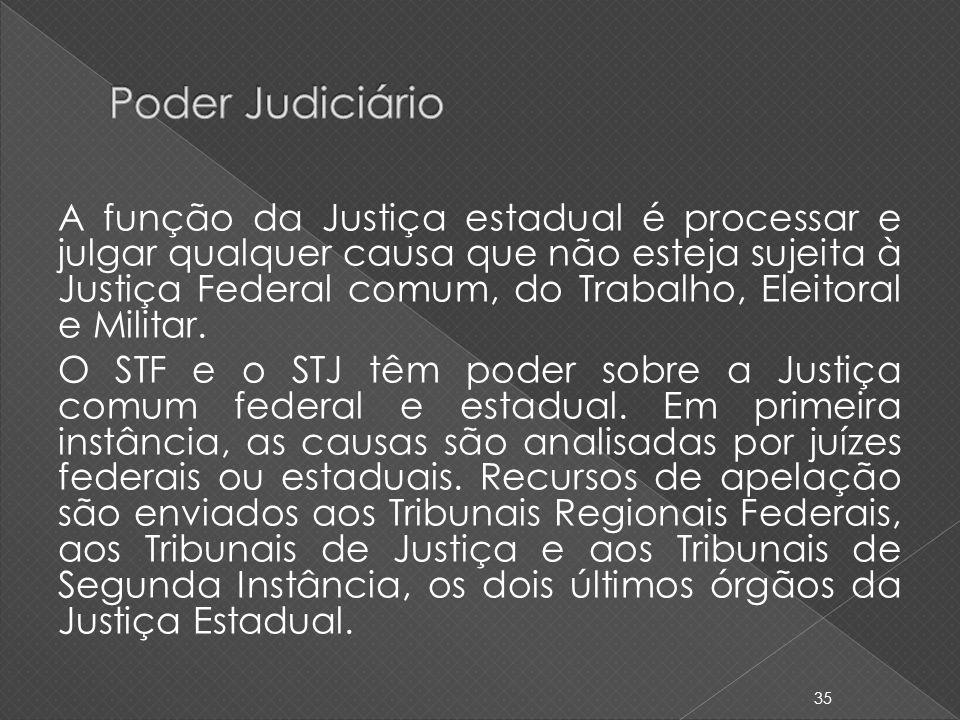 A função da Justiça estadual é processar e julgar qualquer causa que não esteja sujeita à Justiça Federal comum, do Trabalho, Eleitoral e Militar. O S