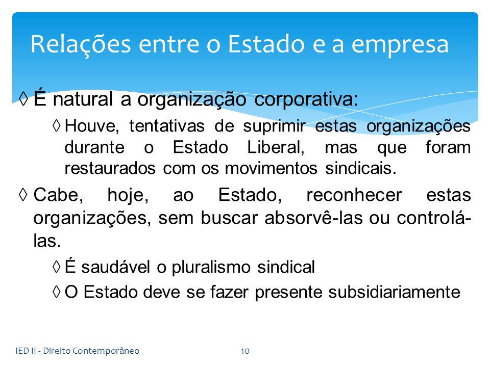 É natural a organização corporativa: Houve, tentativas de suprimir estas organizações durante o Estado Liberal, mas que foram restaurados com os movim