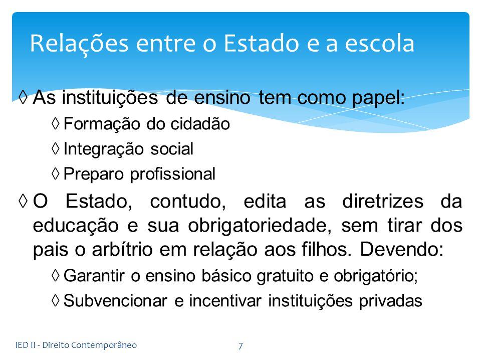 As instituições de ensino tem como papel: Formação do cidadão Integração social Preparo profissional O Estado, contudo, edita as diretrizes da educaçã
