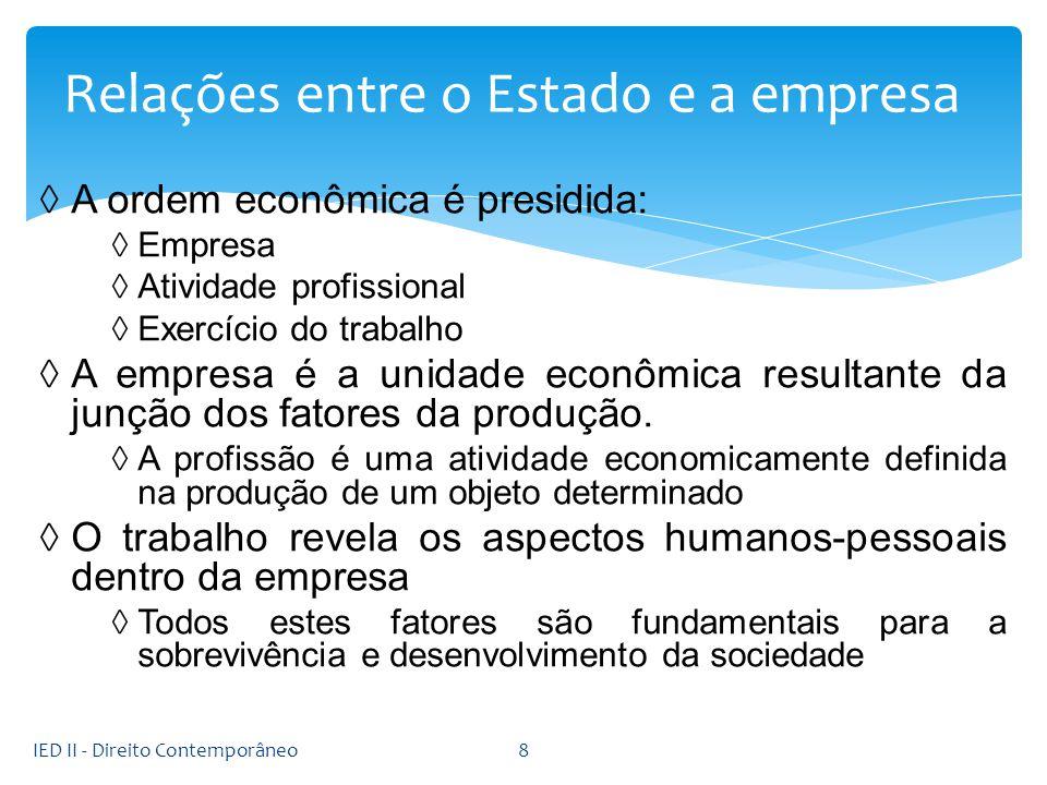 A ordem econômica é presidida: Empresa Atividade profissional Exercício do trabalho A empresa é a unidade econômica resultante da junção dos fatores d