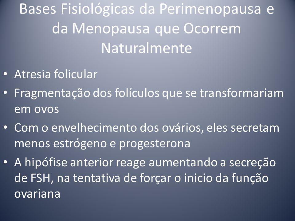 Bases Fisiológicas da Perimenopausa e da Menopausa que Ocorrem Naturalmente Atresia folicular Fragmentação dos folículos que se transformariam em ovos Com o envelhecimento dos ovários, eles secretam menos estrógeno e progesterona A hipófise anterior reage aumentando a secreção de FSH, na tentativa de forçar o inicio da função ovariana