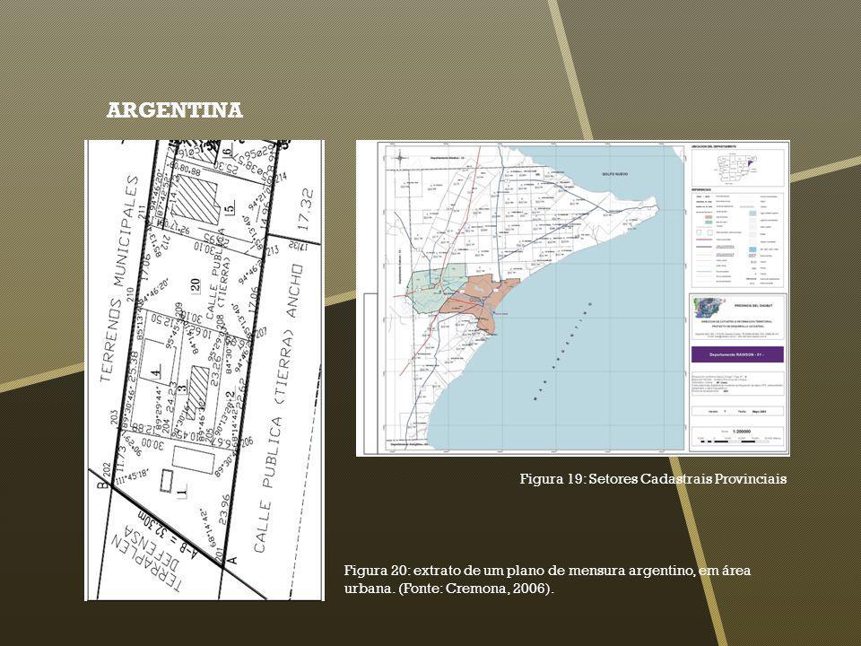 ARGENTINA Figura 20: extrato de um plano de mensura argentino, em área urbana. (Fonte: Cremona, 2006). Figura 19: Setores Cadastrais Provinciais