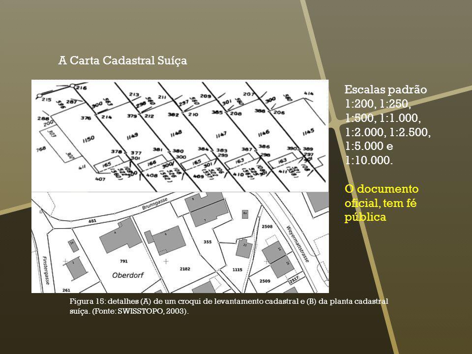 A Carta Cadastral Suíça Figura 15: detalhes (A) de um croqui de levantamento cadastral e (B) da planta cadastral suíça. (Fonte: SWISSTOPO, 2003). Esca