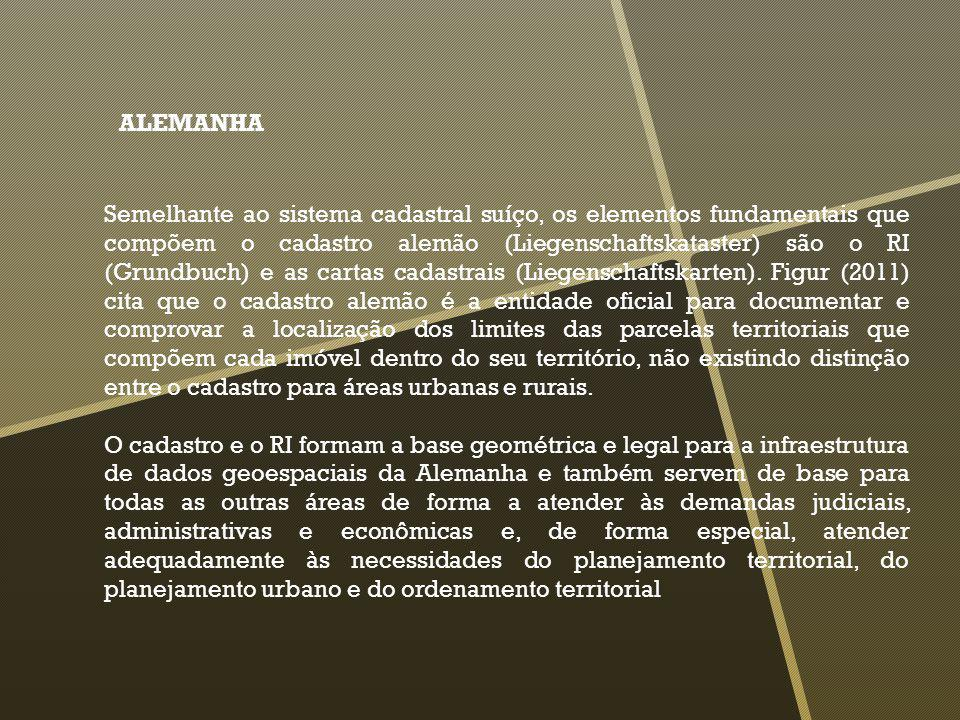 ALEMANHA Semelhante ao sistema cadastral suíço, os elementos fundamentais que compõem o cadastro alemão (Liegenschaftskataster) são o RI (Grundbuch) e as cartas cadastrais (Liegenschaftskarten).