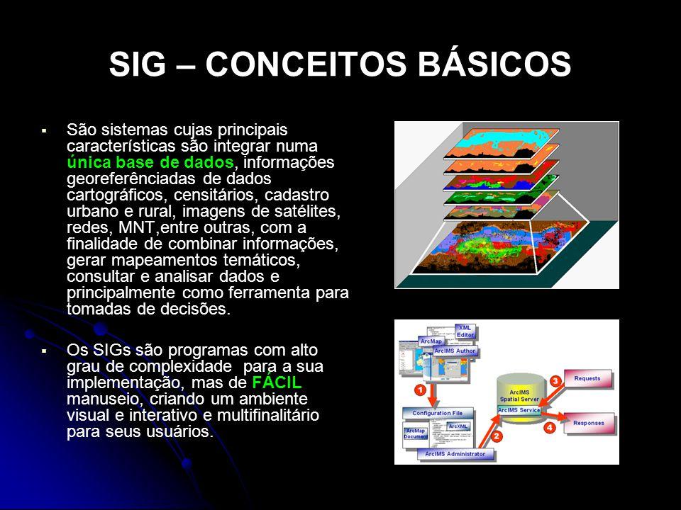 SIG – CONCEITOS BÁSICOS São sistemas cujas principais características são integrar numa única base de dados, informações georeferênciadas de dados car