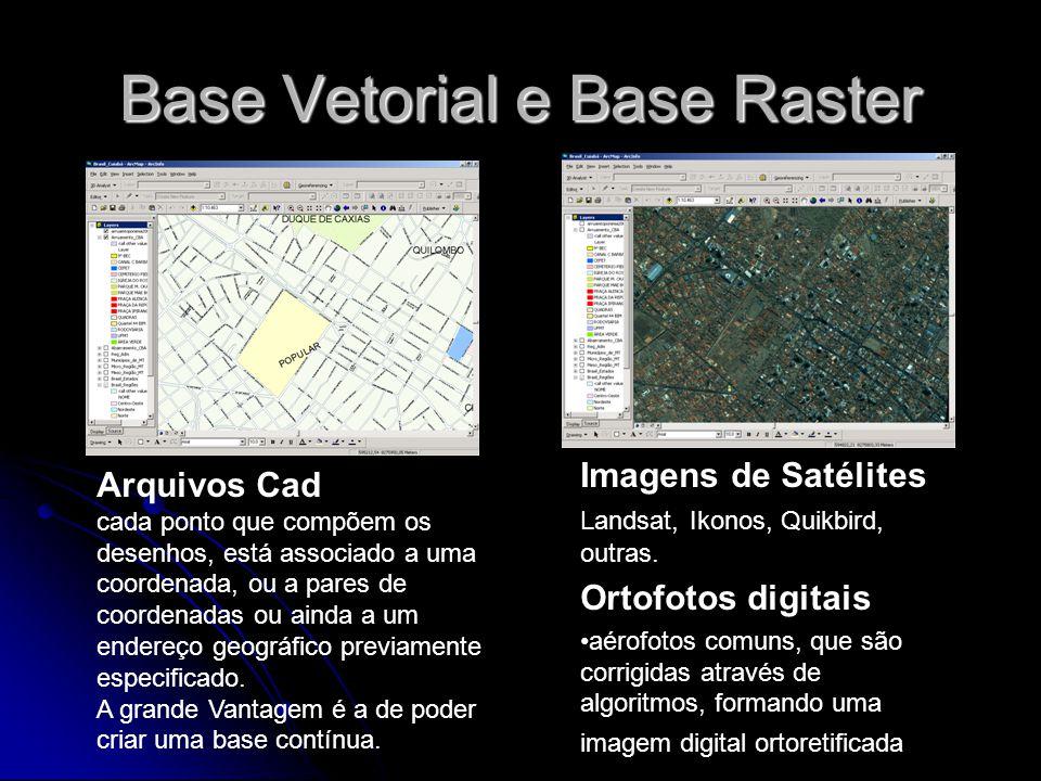 Base Vetorial e Base Raster Arquivos Cad cada ponto que compõem os desenhos, está associado a uma coordenada, ou a pares de coordenadas ou ainda a um