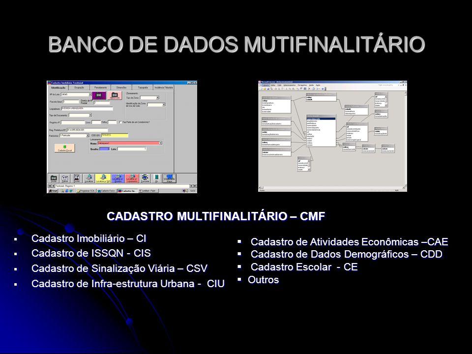 BANCO DE DADOS MUTIFINALITÁRIO Cadastro Imobiliário – CI Cadastro Imobiliário – CI Cadastro de ISSQN - CIS Cadastro de ISSQN - CIS Cadastro de Sinaliz
