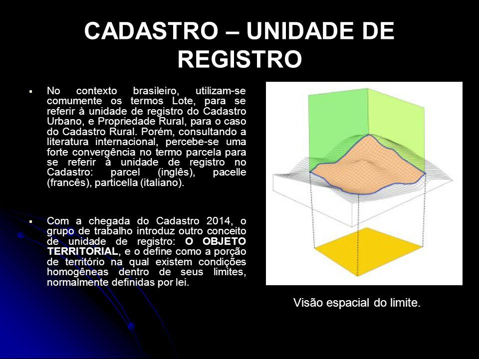 CADASTRO – UNIDADE DE REGISTRO No contexto brasileiro, utilizam-se comumente os termos Lote, para se referir à unidade de registro do Cadastro Urbano,