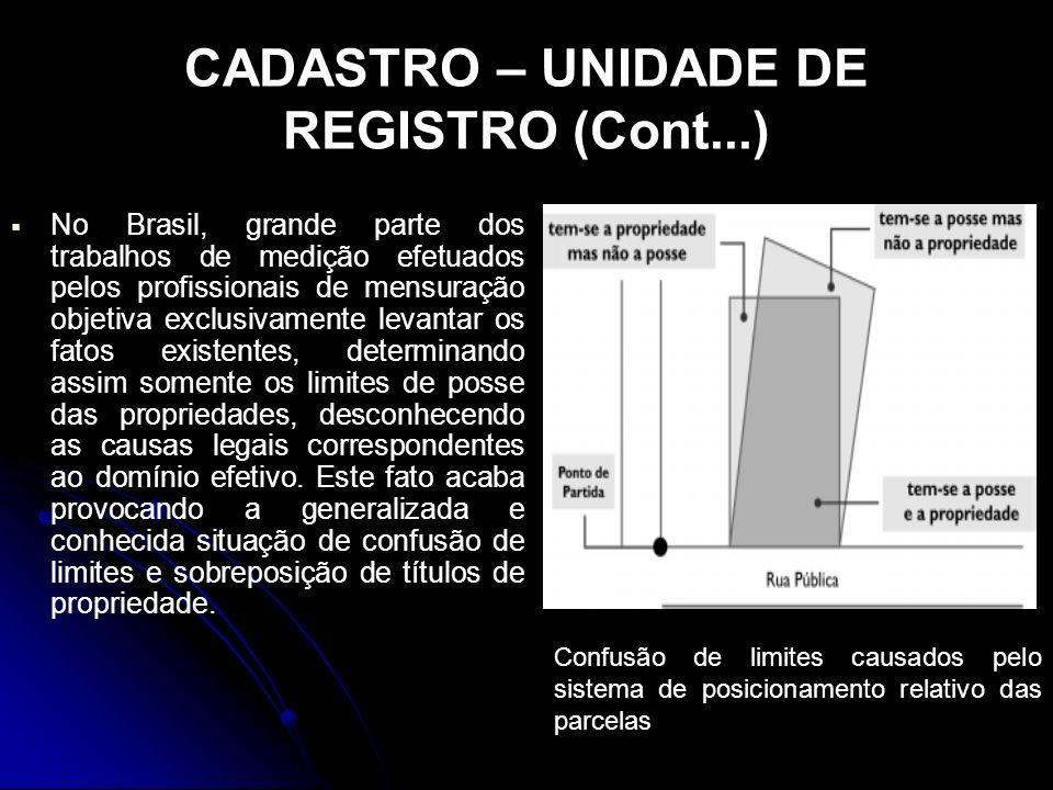 CADASTRO – UNIDADE DE REGISTRO (Cont...) No Brasil, grande parte dos trabalhos de medição efetuados pelos profissionais de mensuração objetiva exclusi
