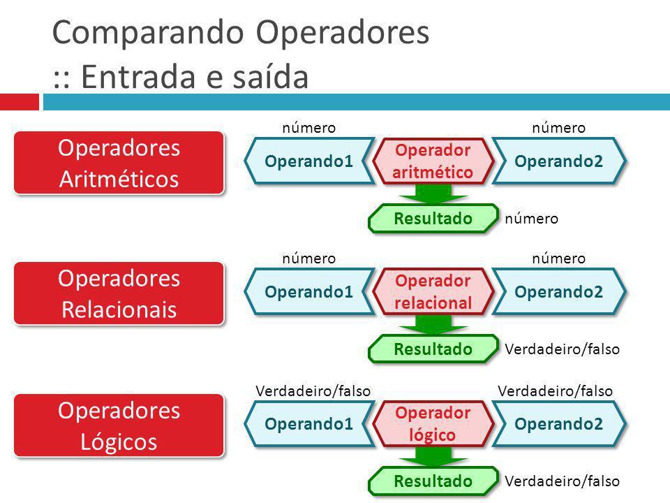 Comparando Operadores :: Entrada e saída número Operadores Aritméticos Operadores Aritméticos número Verdadeiro/falso Operadores Relacionais Operadore