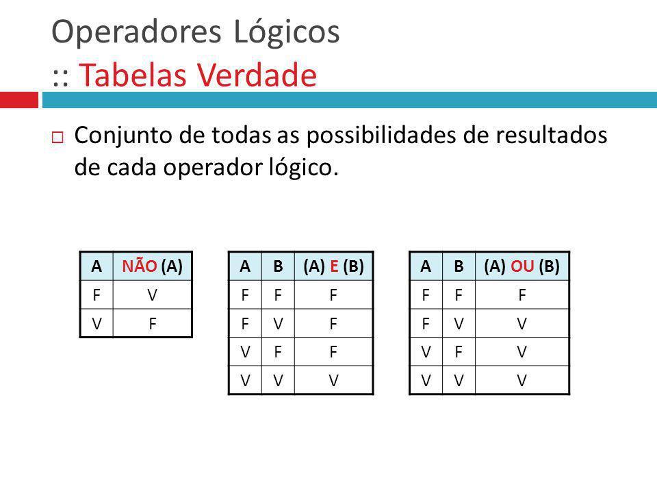 Operadores Lógicos :: Tabelas Verdade Conjunto de todas as possibilidades de resultados de cada operador lógico. AB(A) E (B) FFF FVF VFF VVV AB(A) OU