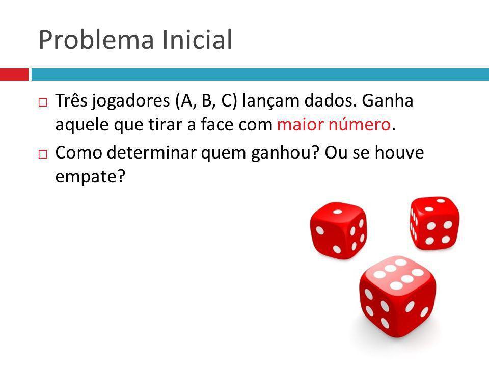 Problema Inicial Três jogadores (A, B, C) lançam dados. Ganha aquele que tirar a face com maior número. Como determinar quem ganhou? Ou se houve empat