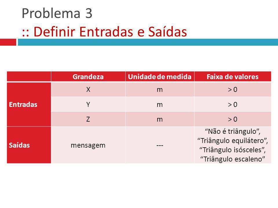 Problema 3 :: Definir Entradas e Saídas GrandezaUnidade de medidaFaixa de valores Entradas Saídas GrandezaUnidade de medidaFaixa de valores Entradas X