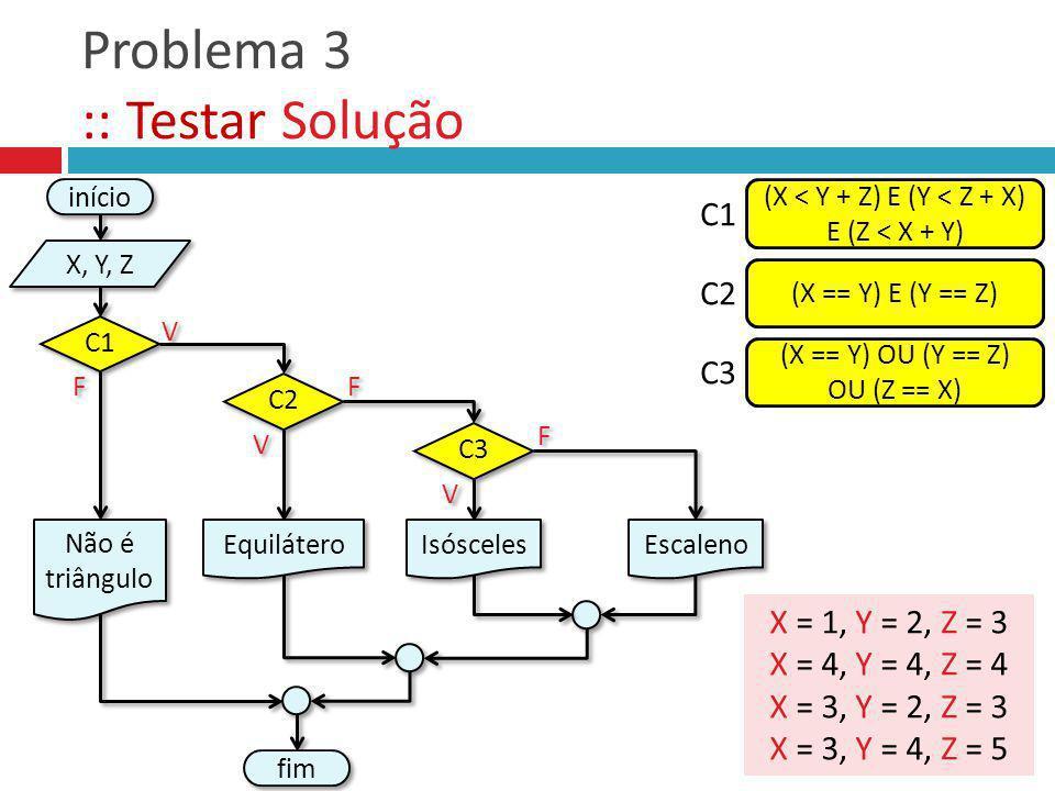 Problema 3 :: Testar Solução V V F F fim C2 Equilátero F F V V início X, Y, Z Não é triângulo C1 (X < Y + Z) E (Y < Z + X) E (Z < X + Y) C1 (X == Y) E