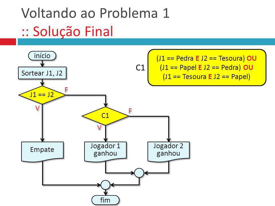Voltando ao Problema 1 :: Solução Final V V F F Empate fim Jogador 2 ganhou C1 Jogador 1 ganhou V V F F início Sortear J1, J2 J1 == J2 (J1 == Pedra E