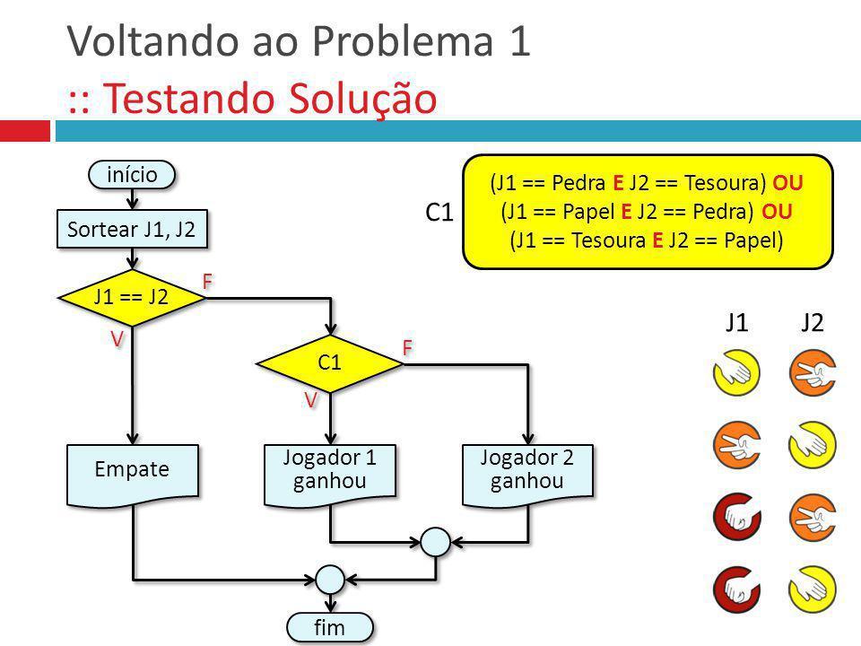 Voltando ao Problema 1 :: Testando Solução V V F F Empate fim Jogador 2 ganhou C1 Jogador 1 ganhou V V F F início Sortear J1, J2 J1 == J2 (J1 == Pedra
