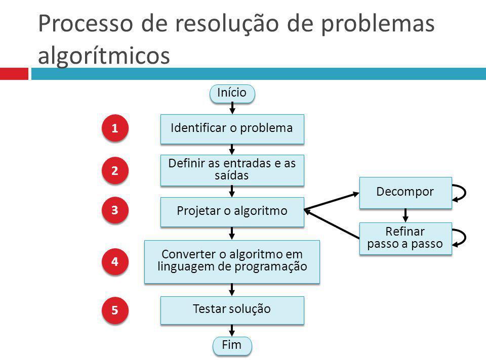 Problema 6 :: Projeto do Algoritmo Para simplificar o desenho do fluxograma, vamos adotar as seguintes convenções: Faixa de renda mensalConstante R$ 1.499,15V1 R$ 2.246,75V2 R$ 2.995,70V3 R$ 3.743,19V4