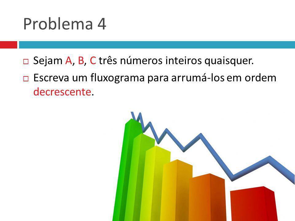 Problema 4 Sejam A, B, C três números inteiros quaisquer. Escreva um fluxograma para arrumá-los em ordem decrescente.