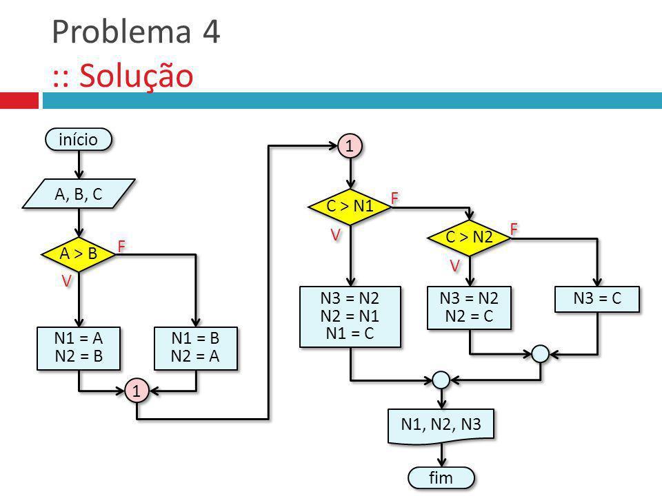 Problema 4 :: Solução V V F F fim C > N1 N3 = N2 N2 = N1 N1 = C N3 = N2 N2 = N1 N1 = C N1, N2, N3 V V F F início A, B, C N1 = A N2 = B N1 = A N2 = B A