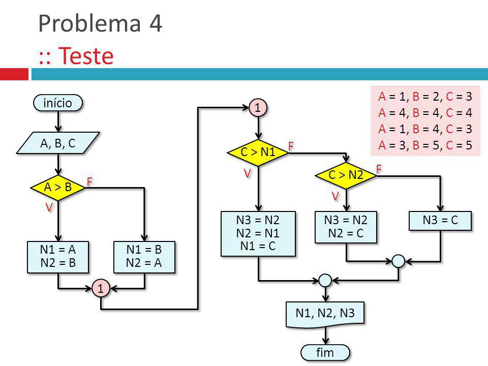 Problema 4 :: Teste V V F F fim C > N1 N3 = N2 N2 = N1 N1 = C N3 = N2 N2 = N1 N1 = C N1, N2, N3 V V F F início A, B, C N1 = A N2 = B N1 = A N2 = B A >