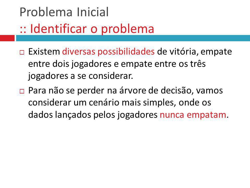 Problema Inicial :: Identificar o problema Existem diversas possibilidades de vitória, empate entre dois jogadores e empate entre os três jogadores a