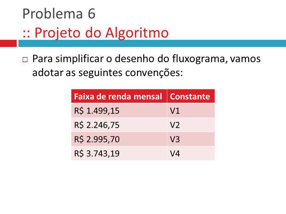 Problema 6 :: Projeto do Algoritmo Para simplificar o desenho do fluxograma, vamos adotar as seguintes convenções: Faixa de renda mensalConstante R$ 1