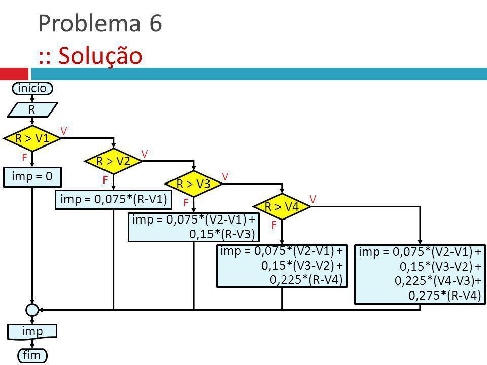 Problema 6 :: Solução início R R > V1 V imp = 0,075*(R-V1) F R > V2 R > V3 F F V V R > V4 F V imp = 0 imp = 0,075*(V2-V1) + 0,15*(R-V3) imp = 0,075*(V