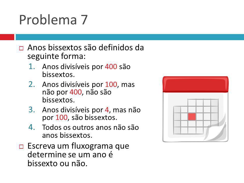 Problema 7 Anos bissextos são definidos da seguinte forma: 1. Anos divisíveis por 400 são bissextos. 2. Anos divisíveis por 100, mas não por 400, não