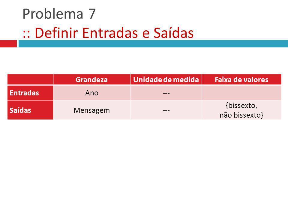 Problema 7 :: Definir Entradas e Saídas GrandezaUnidade de medidaFaixa de valores Entradas Saídas GrandezaUnidade de medidaFaixa de valores EntradasAn