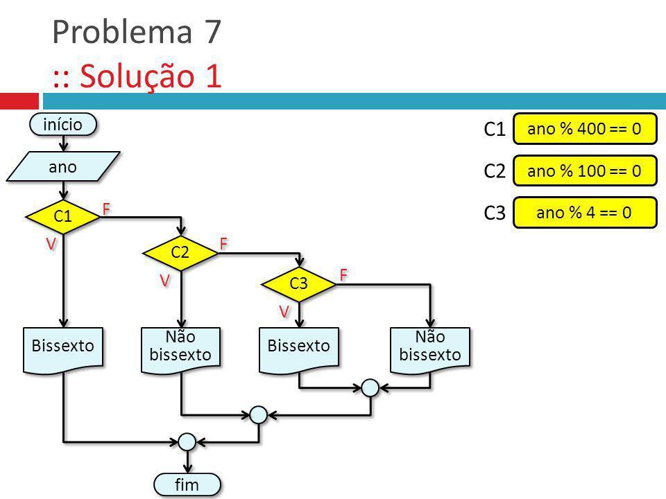 Problema 7 :: Solução 1 V V F F fim C2 Não bissexto V V F F início ano Bissexto C1 ano % 400 == 0 C1 ano % 100 == 0 C2 ano % 4 == 0 C3 V V F F Não bis