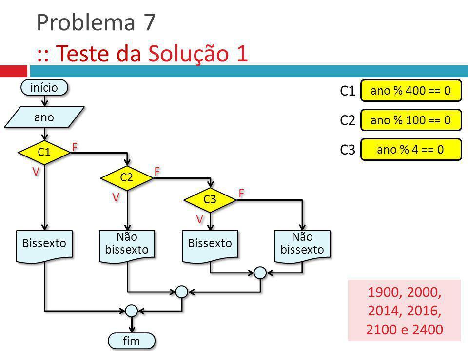 Problema 7 :: Teste da Solução 1 V V F F fim C2 Não bissexto V V F F início ano Bissexto C1 ano % 400 == 0 C1 ano % 100 == 0 C2 ano % 4 == 0 C3 V V F